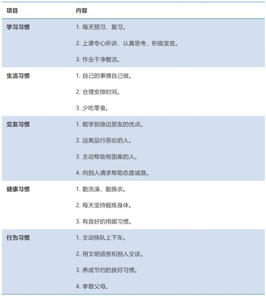 小学学习习惯_03.png