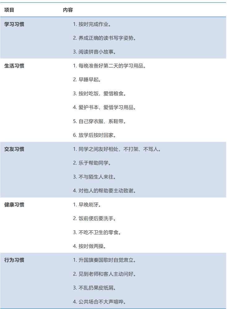 小学学习习惯_01.png